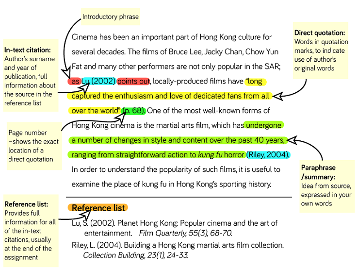Referencing With Pronouns Demonstrative Pronouns And